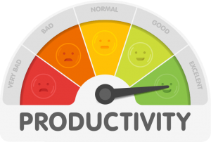 Productivity Meter from very bad to excellent for Offload Business Solutions
